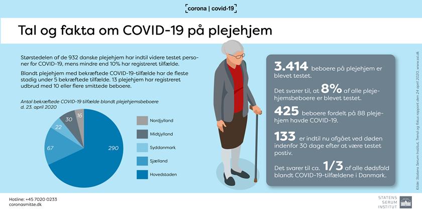 Illustration til trend og fokus rapport om plejehjem