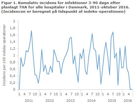 Svagt danskt intresse for vaccin