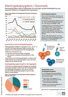 Thumbnail af infografik om meningokoksygdom i Danmark