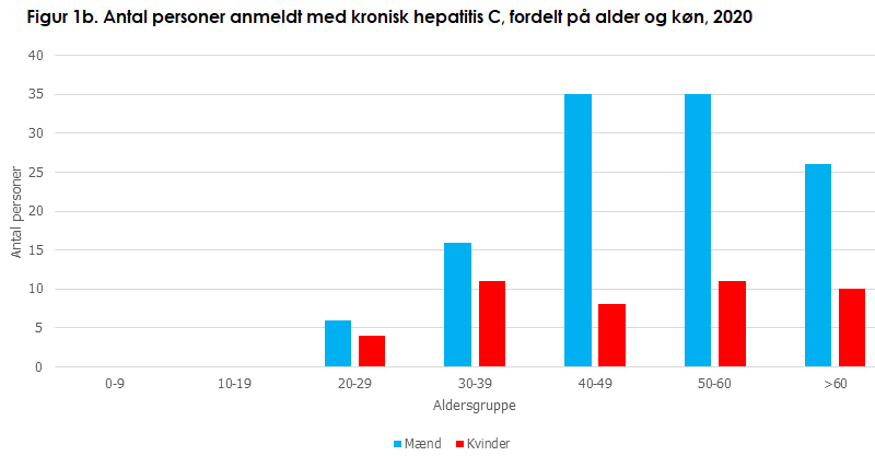 hepatitis_c_figur1b