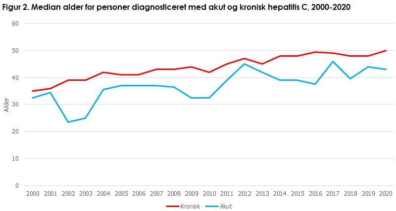 hepatitis_c_figur2