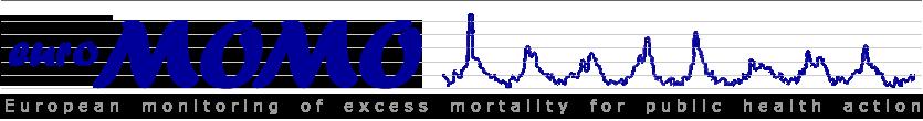 EuroMOMO logo