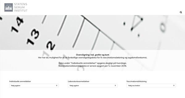 Screendump: Overvågning i tal,grafer og kort