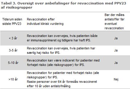 Tabel 3. Oversigt over anbefalinger for revaccination med PPV23  af risikogrupper