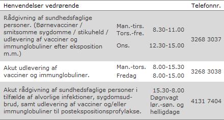 Telefontid - Afdeling for Infektionsepidemiologi